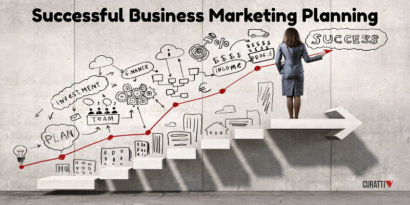 Document-your-marketing-plan Why it is essential to write a business plan?