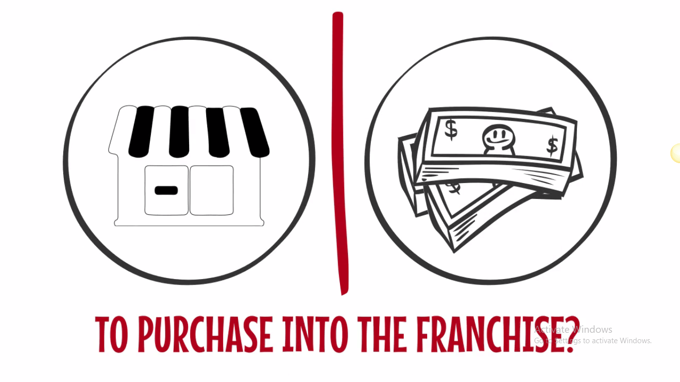 franchise business video image