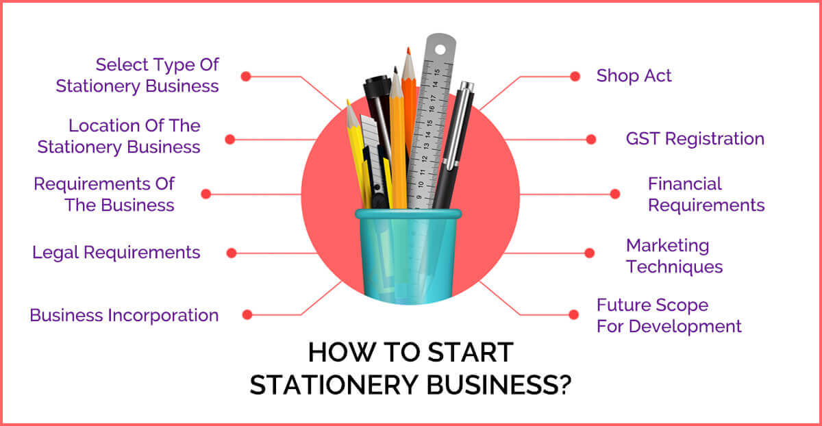 how to start a stationery business