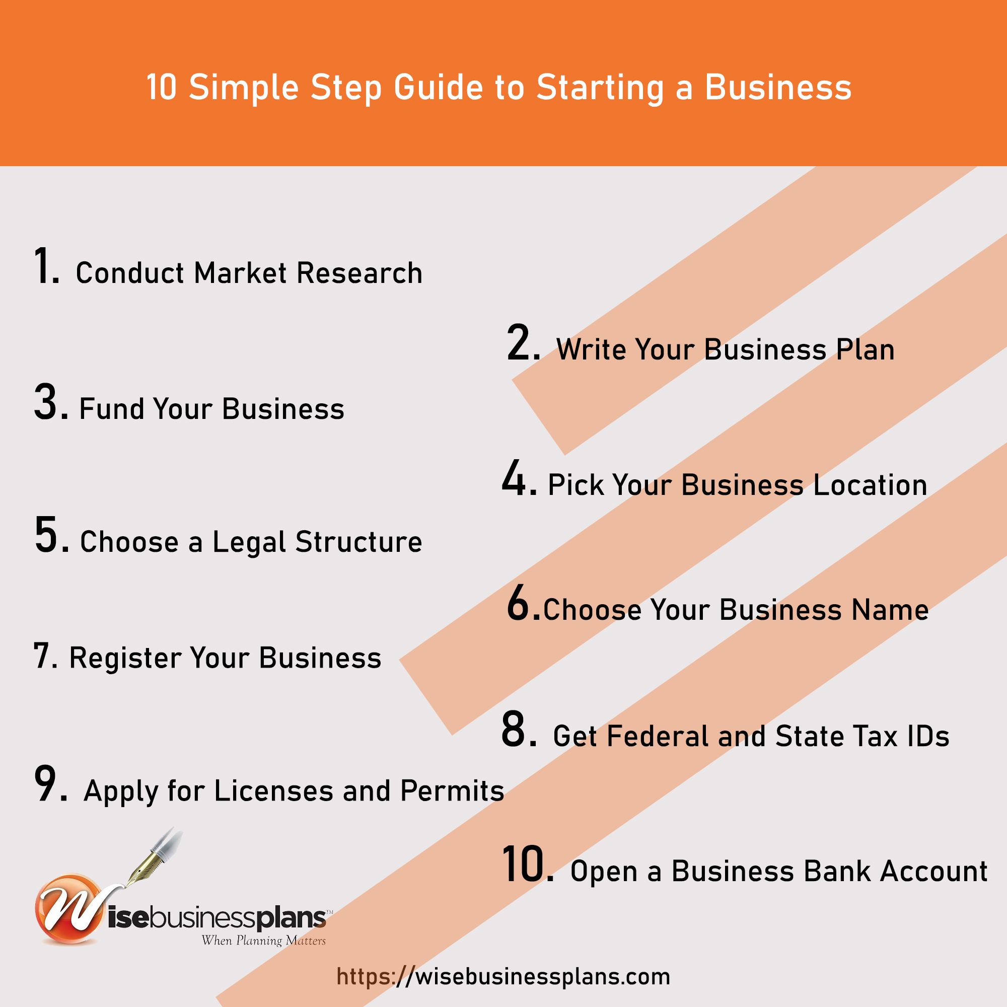 10 easy steps to start a business