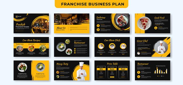 Franchise Business Plan1