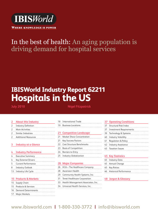 Research – Hospitals in the US
