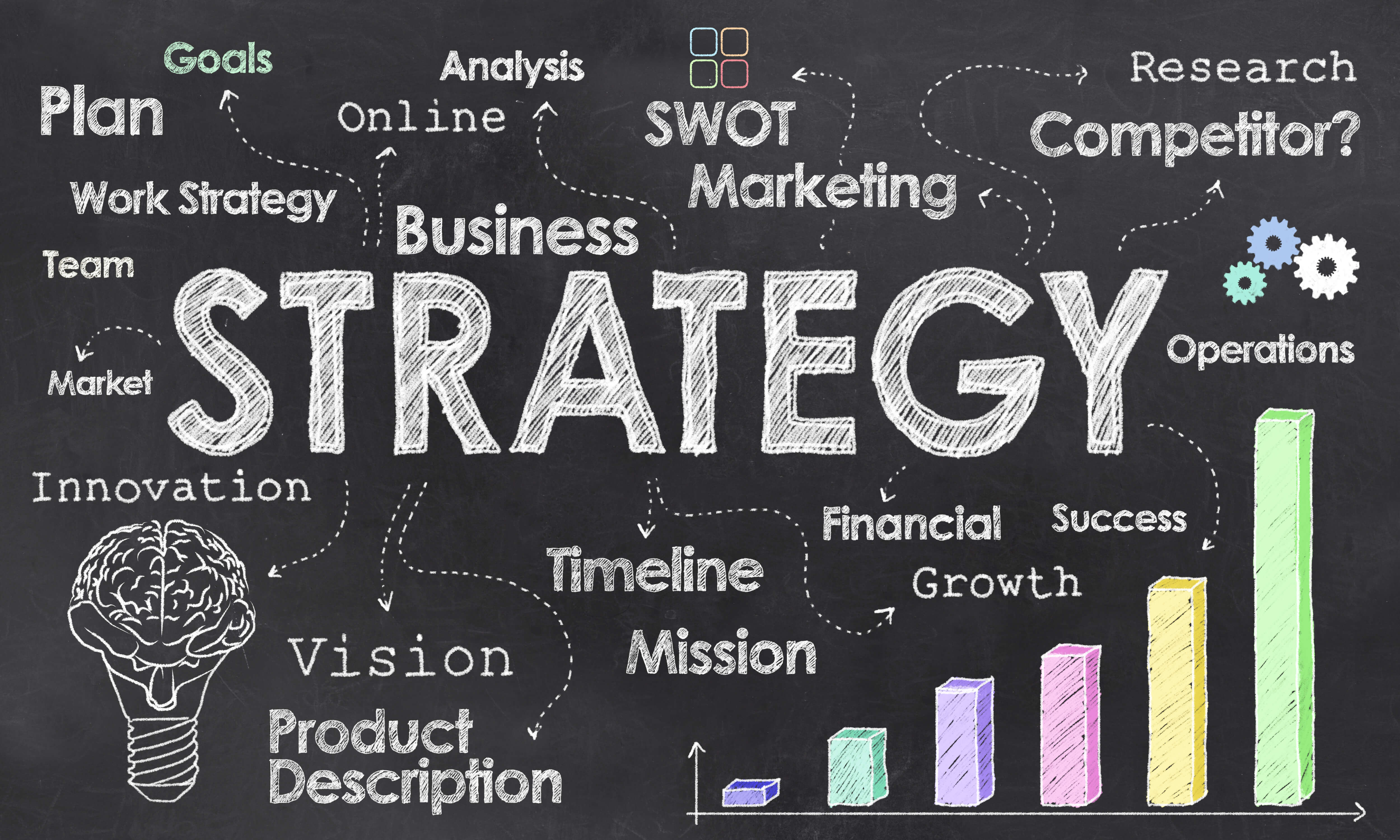 The Basic Anatomy of a Quality Business Plan